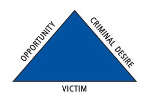 CrimePreventionBasics